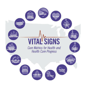 Vital Signs Infographic