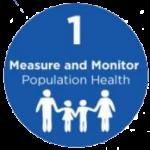 measure and monitor public health