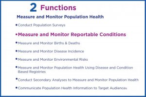 Measure and monitor population health